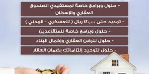 شركة اوائل المساكن السعودية ( التمويل العقاري